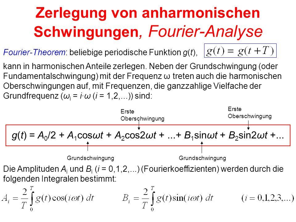 Zerlegung von anharmonischen Schwingungen, Fourier-Analyse