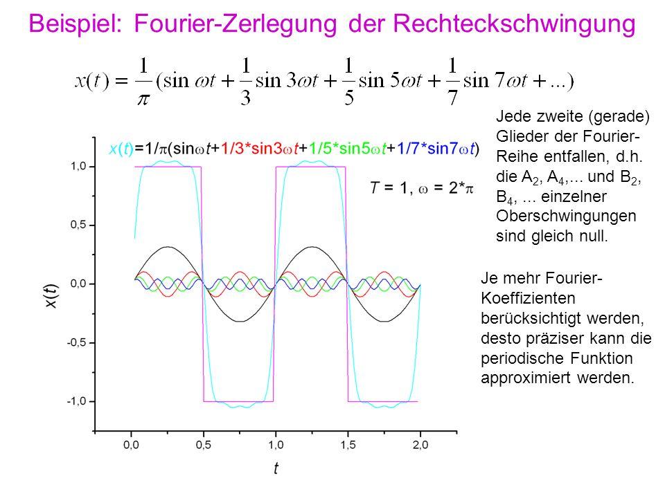 Beispiel: Fourier-Zerlegung der Rechteckschwingung