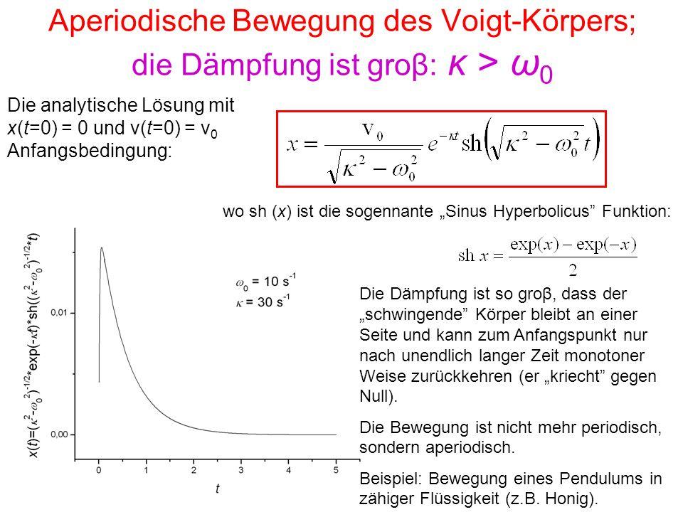 Aperiodische Bewegung des Voigt-Körpers; die Dämpfung ist groβ: κ > ω0