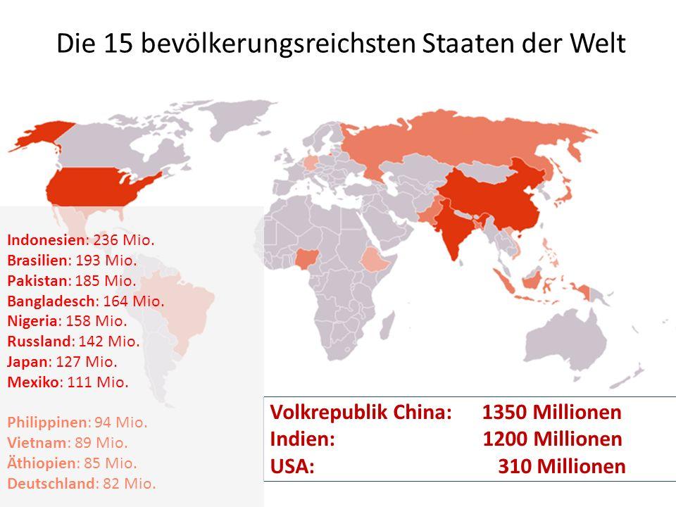 Die 15 bevölkerungsreichsten Staaten der Welt