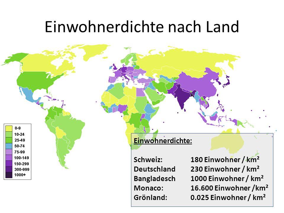 Einwohnerdichte nach Land