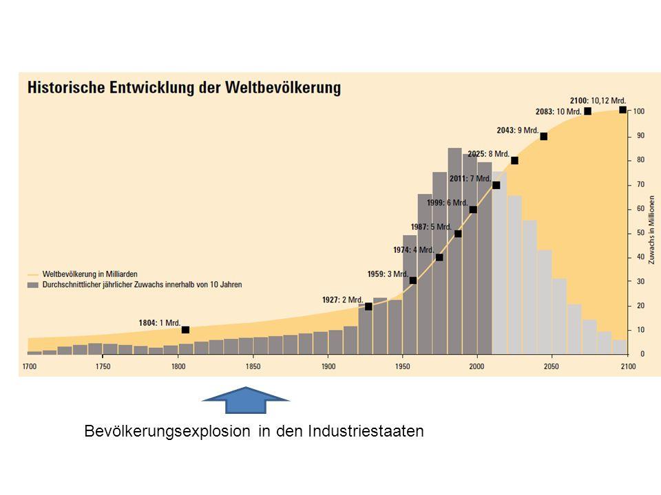 Bevölkerungsexplosion in den Industriestaaten