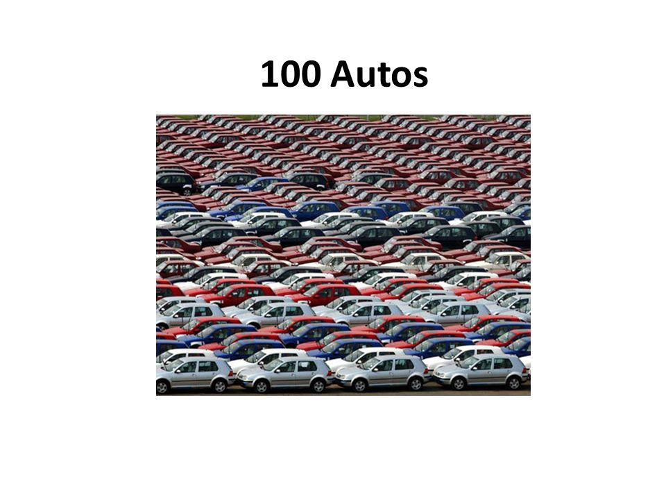 100 Autos Schweiz: 41.000km² Parkplätze 2*3m