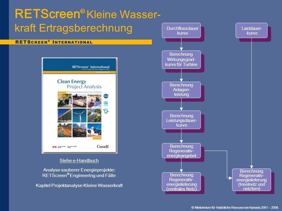 RETScreen® Kleine Wasser-kraft Ertragsberechnung