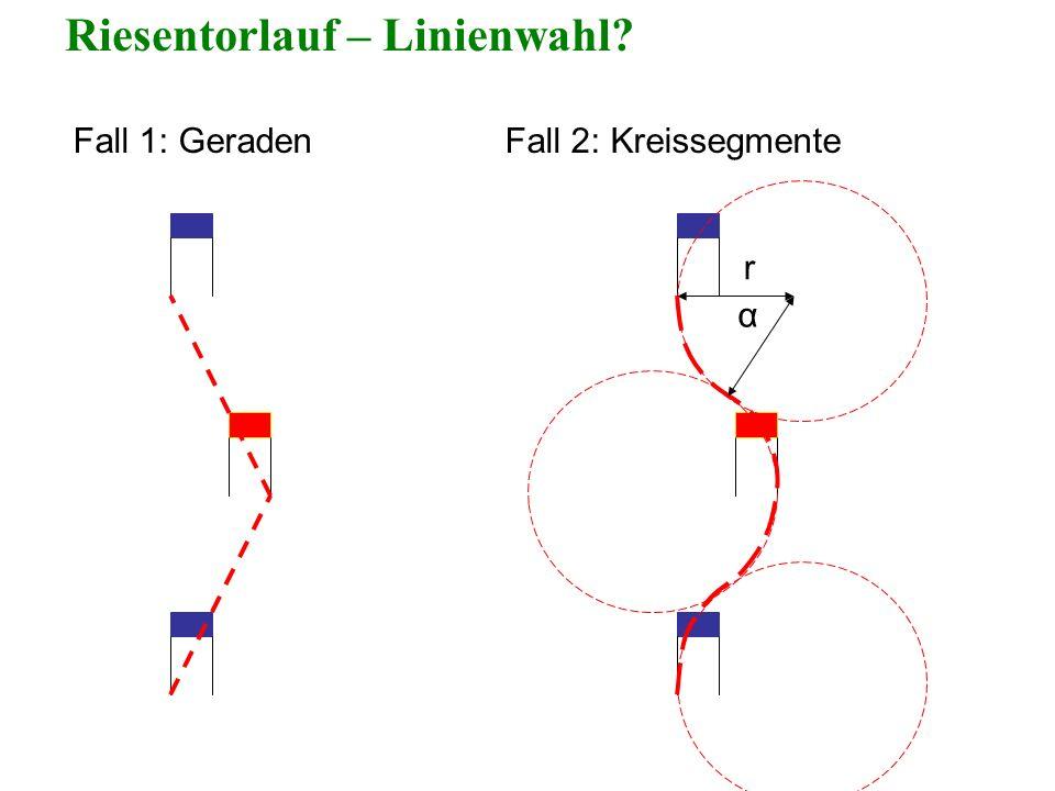 Riesentorlauf – Linienwahl