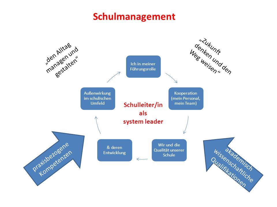 """Schulmanagement """"Zukunft denken und den Weg weisen """"den Alltag"""