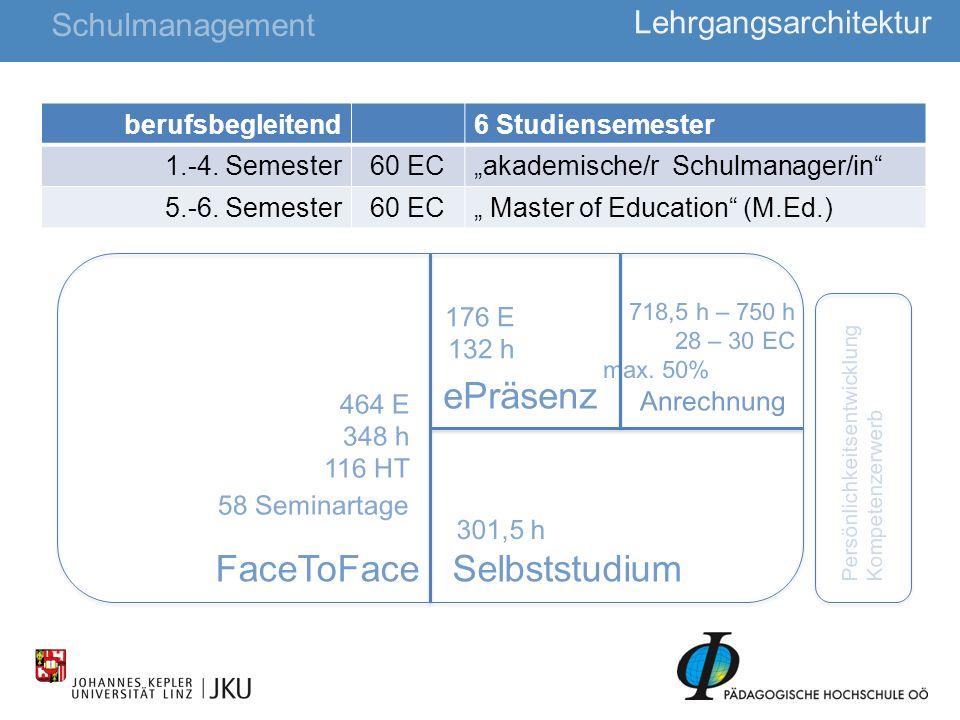 FaceToFace ePräsenz Selbststudium Schulmanagement Lehrgangsarchitektur