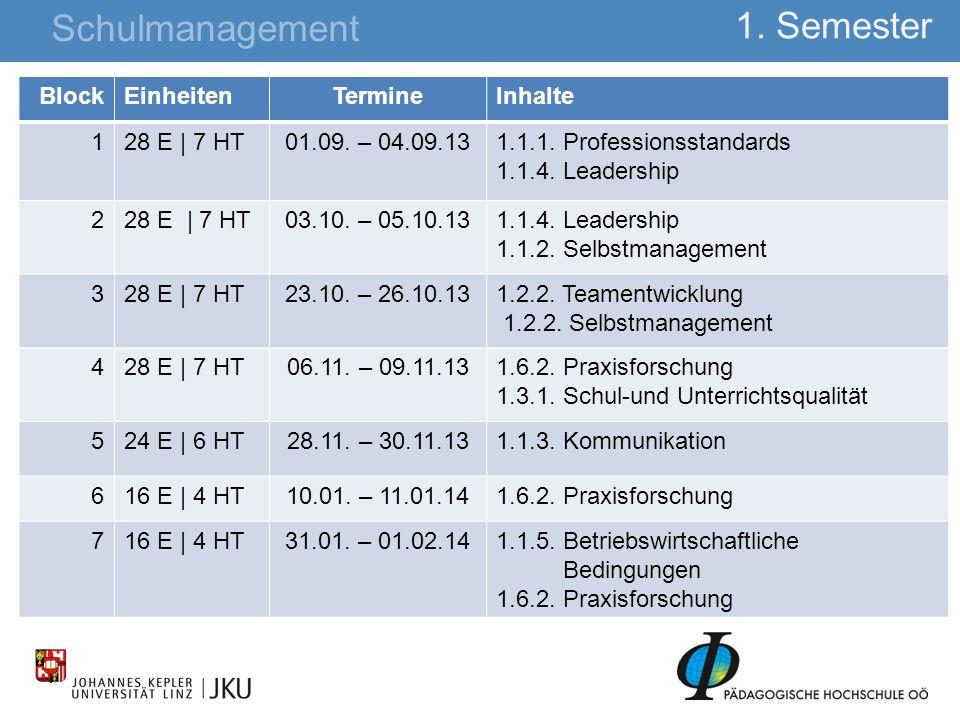 Schulmanagement 1. Semester Block Einheiten Termine Inhalte 1