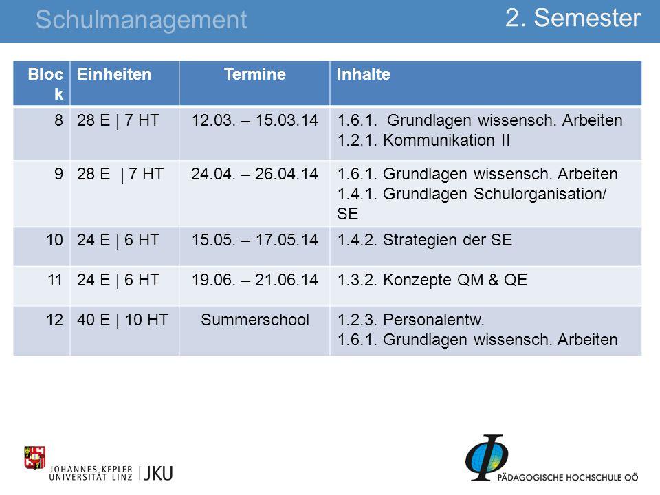 Schulmanagement 2. Semester Block Einheiten Termine Inhalte 8