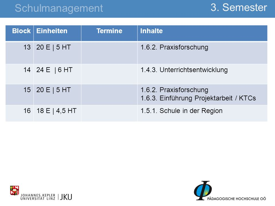 Schulmanagement 3. Semester Block Einheiten Termine Inhalte 13