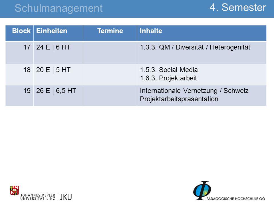 Schulmanagement 4. Semester Block Einheiten Termine Inhalte 17