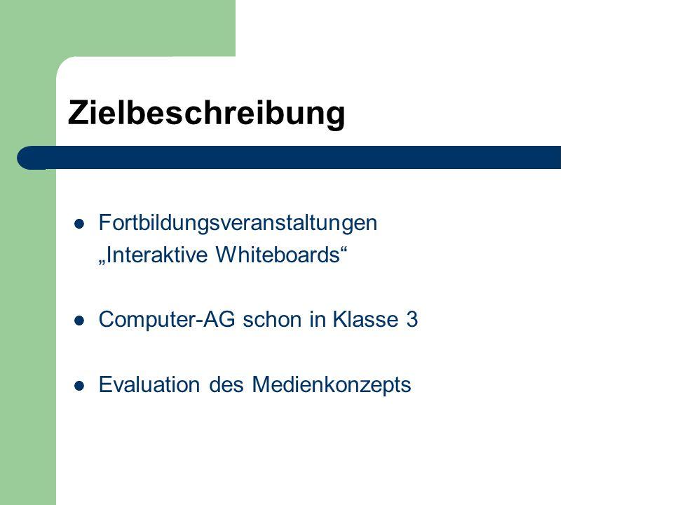 """Zielbeschreibung Fortbildungsveranstaltungen """"Interaktive Whiteboards"""