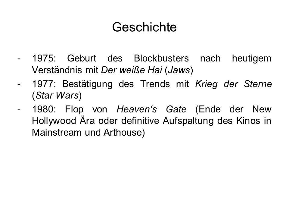Geschichte 1975: Geburt des Blockbusters nach heutigem Verständnis mit Der weiße Hai (Jaws)