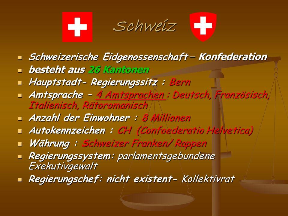 Schweiz Schweizerische Eidgenossenschaft – Konfederation