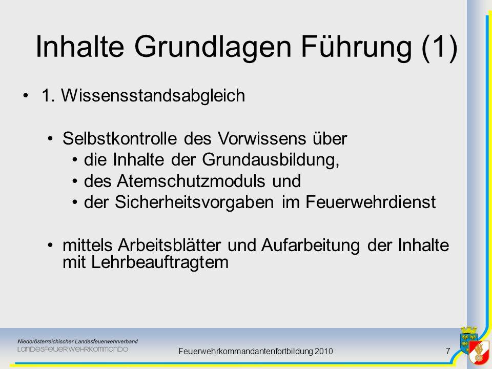 Inhalte Grundlagen Führung (1)