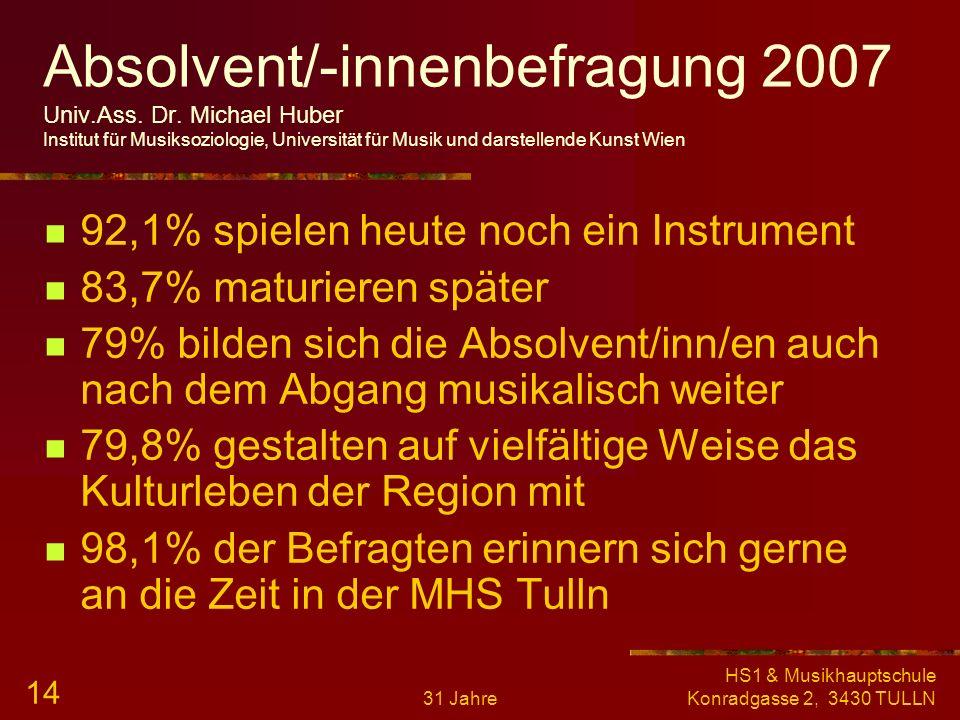 Absolvent/-innenbefragung 2007 Univ. Ass. Dr