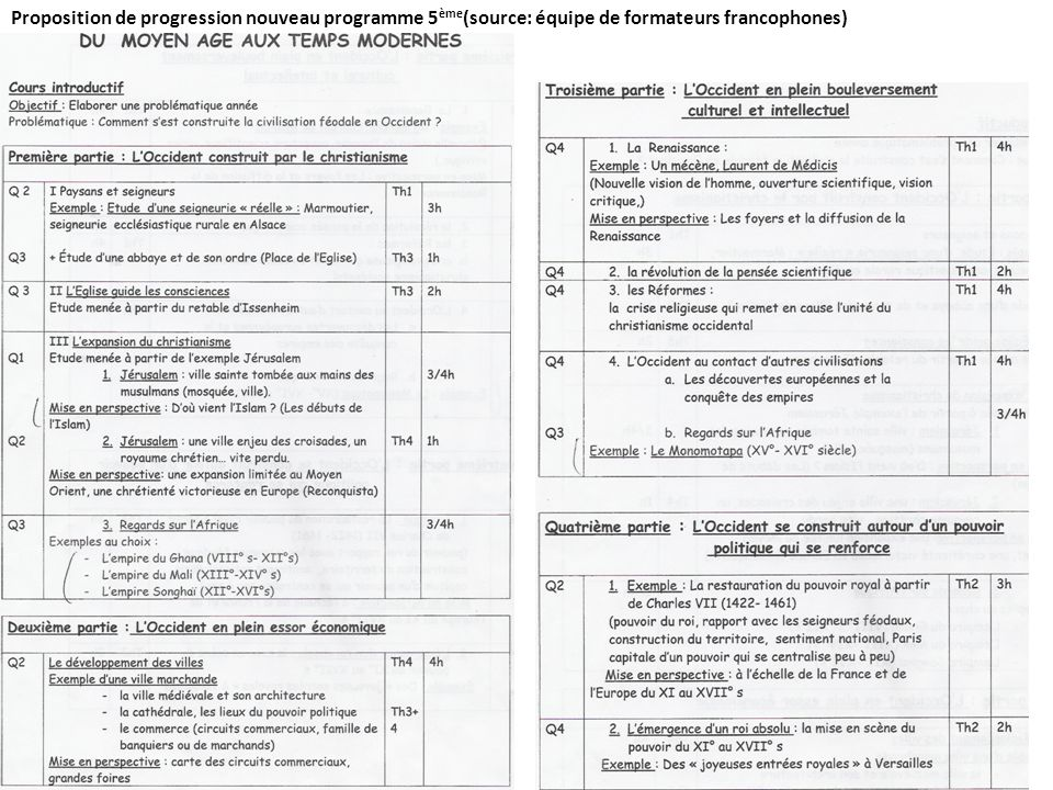Proposition de progression nouveau programme 5ème(source: équipe de formateurs francophones)