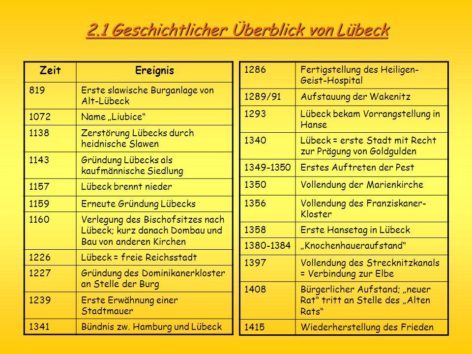 2.1 Geschichtlicher Überblick von Lübeck