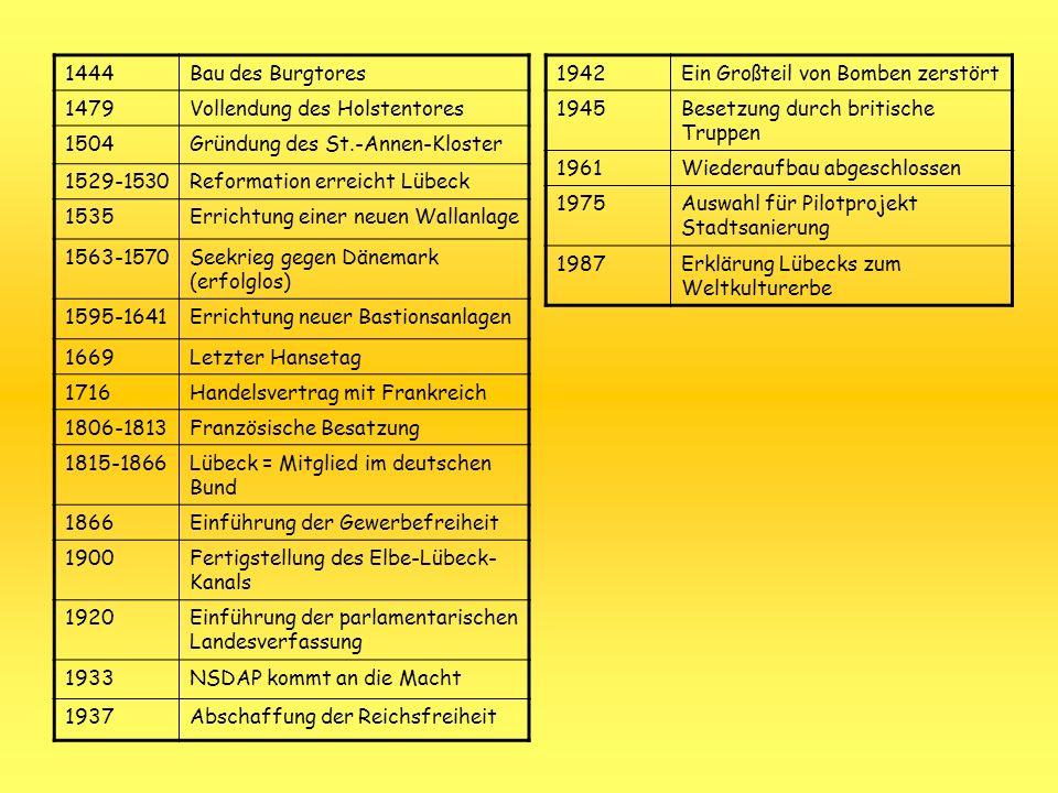 1444 Bau des Burgtores. 1479. Vollendung des Holstentores. 1504. Gründung des St.-Annen-Kloster.