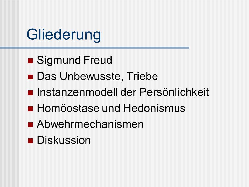 Gliederung Sigmund Freud Das Unbewusste, Triebe