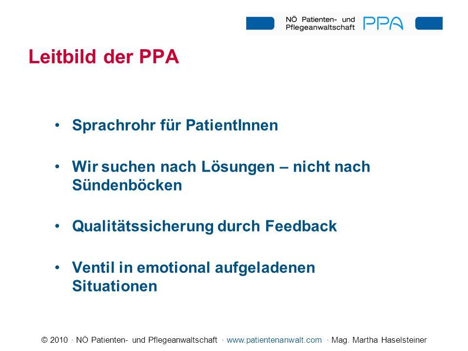 Leitbild der PPA Sprachrohr für PatientInnen