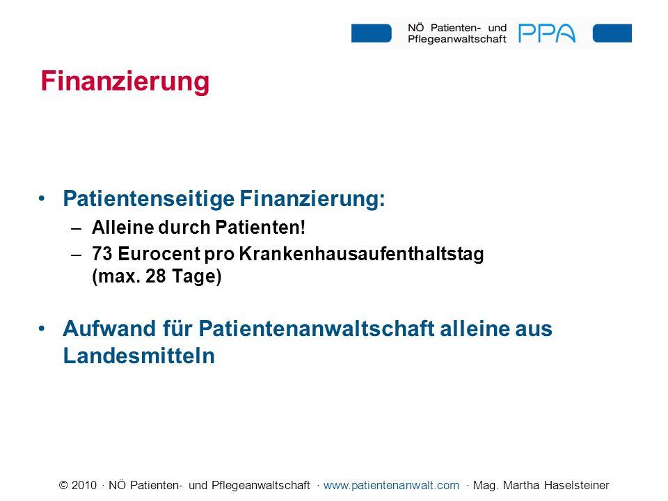 Finanzierung Patientenseitige Finanzierung:
