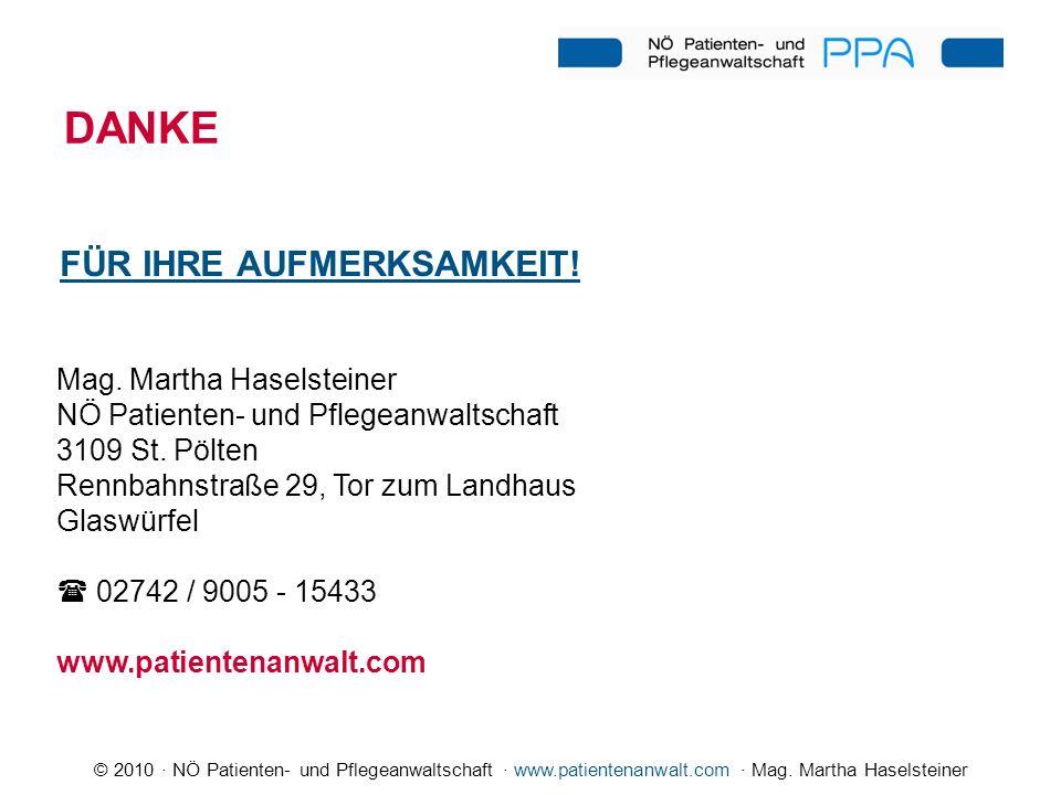 DANKE FÜR IHRE AUFMERKSAMKEIT! Mag. Martha Haselsteiner