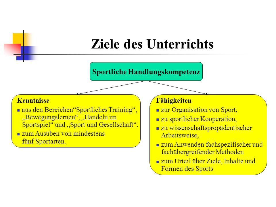 Sportliche Handlungskompetenz