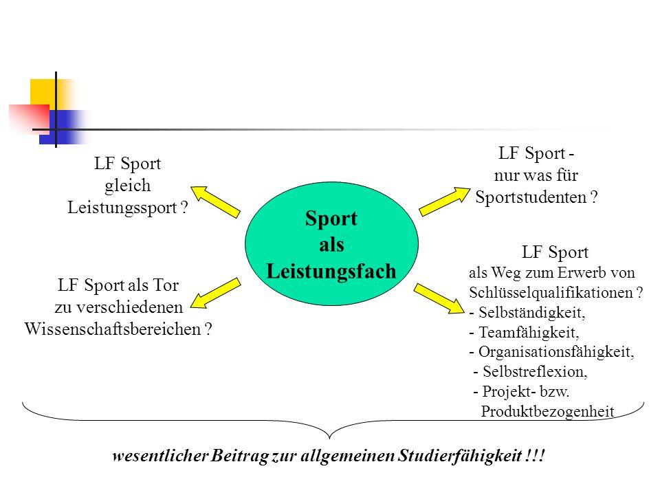 Sport als Leistungsfach