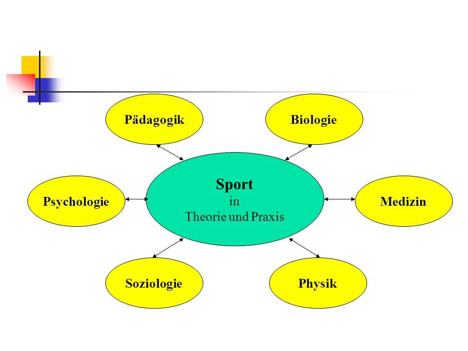 Sport Pädagogik Biologie in Theorie und Praxis Psychologie Medizin