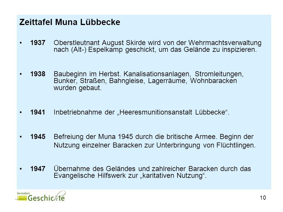 Zeittafel Muna Lübbecke