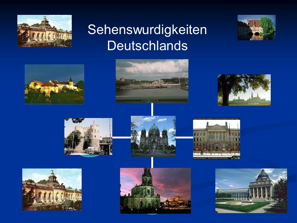 Sehenswurdigkeiten Deutschlands