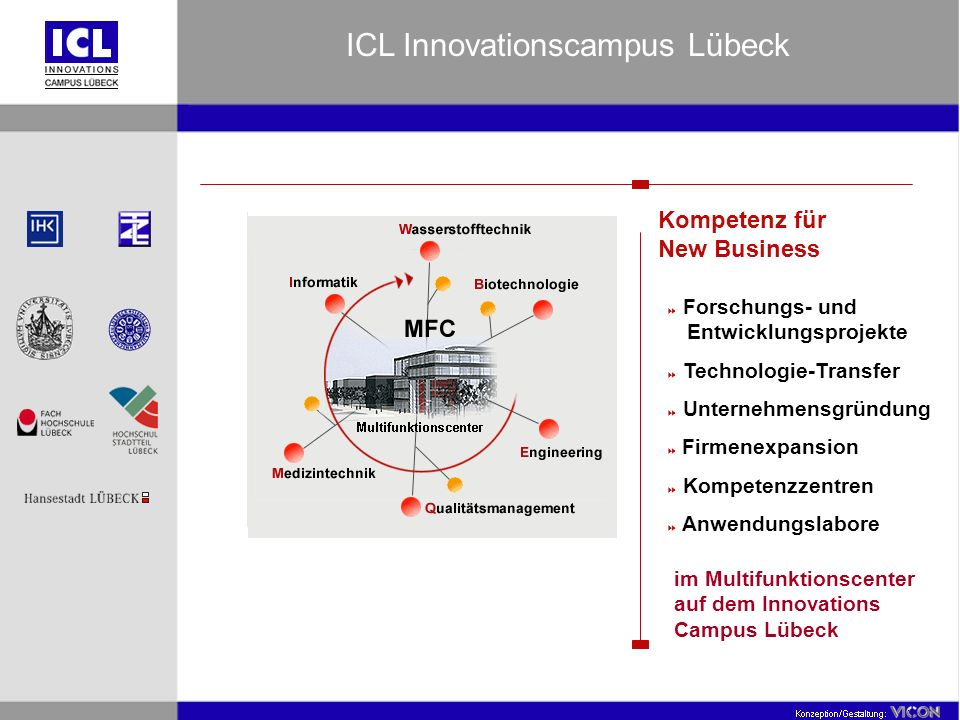ICL Innovationscampus Lübeck