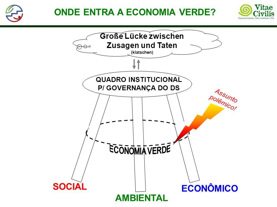 ONDE ENTRA A ECONOMIA VERDE Große Lücke zwischen Zusagen und Taten
