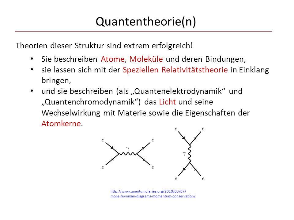 Quantentheorie(n) Theorien dieser Struktur sind extrem erfolgreich!