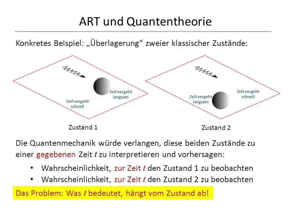 ART und Quantentheorie