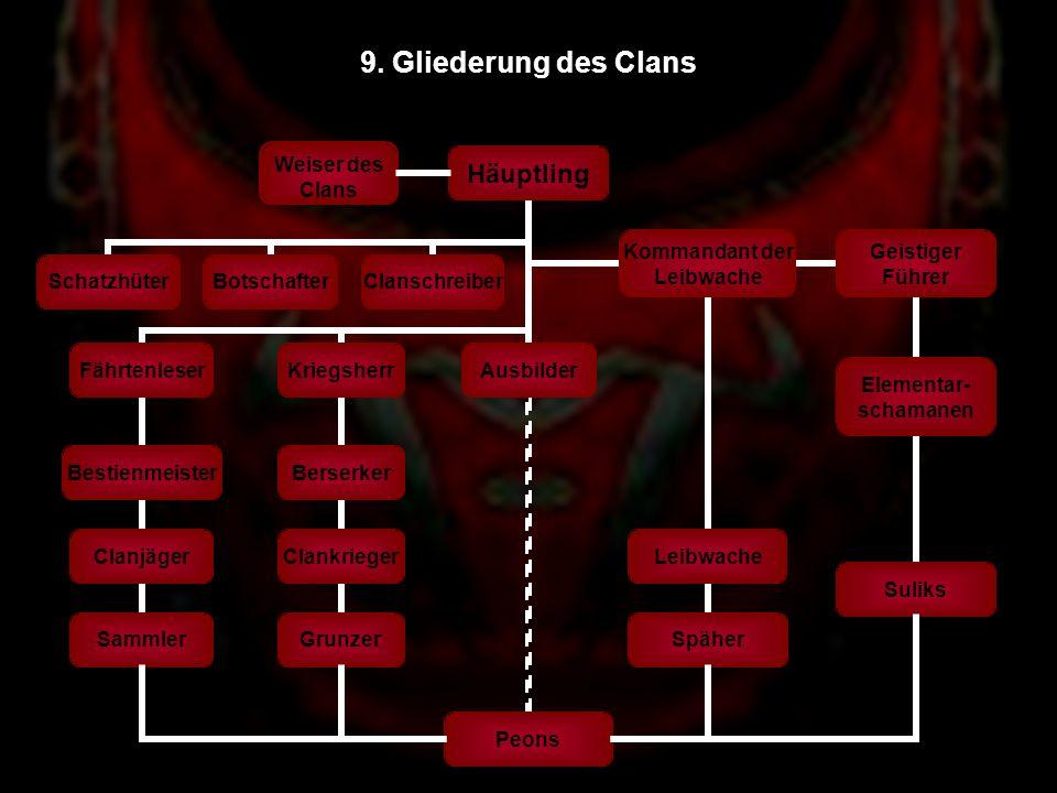 9. Gliederung des Clans Weiser des Clans