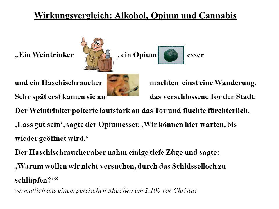 Wirkungsvergleich: Alkohol, Opium und Cannabis