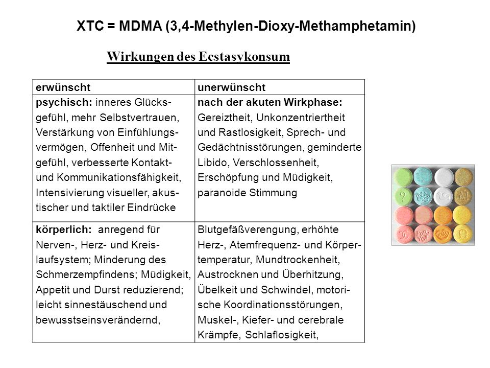 XTC = MDMA (3,4-Methylen-Dioxy-Methamphetamin)