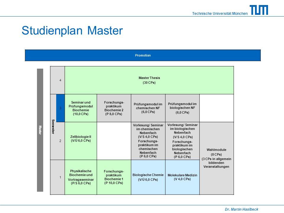 Studienplan Master Promotion 4 Master Thesis (30 CPs) Semester 3