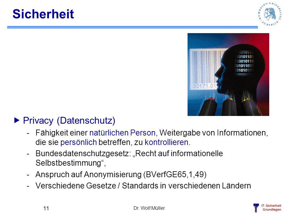 Sicherheit Privacy (Datenschutz)
