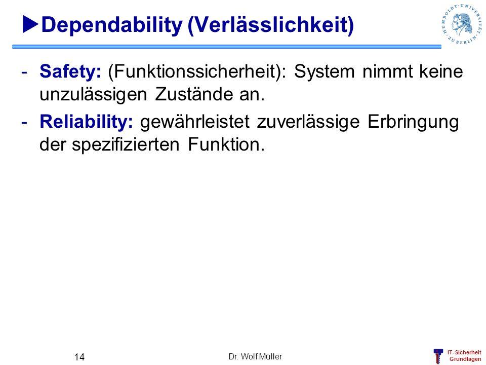 Dependability (Verlässlichkeit)