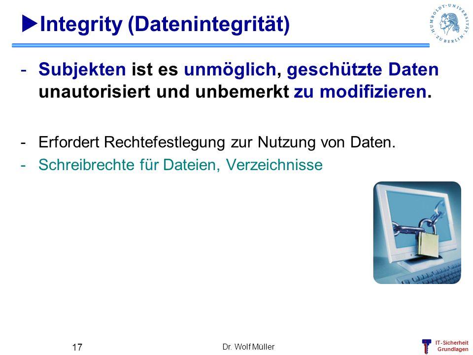 Integrity (Datenintegrität)