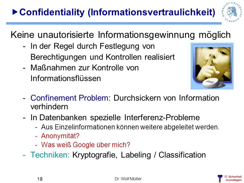 Confidentiality (Informationsvertraulichkeit)