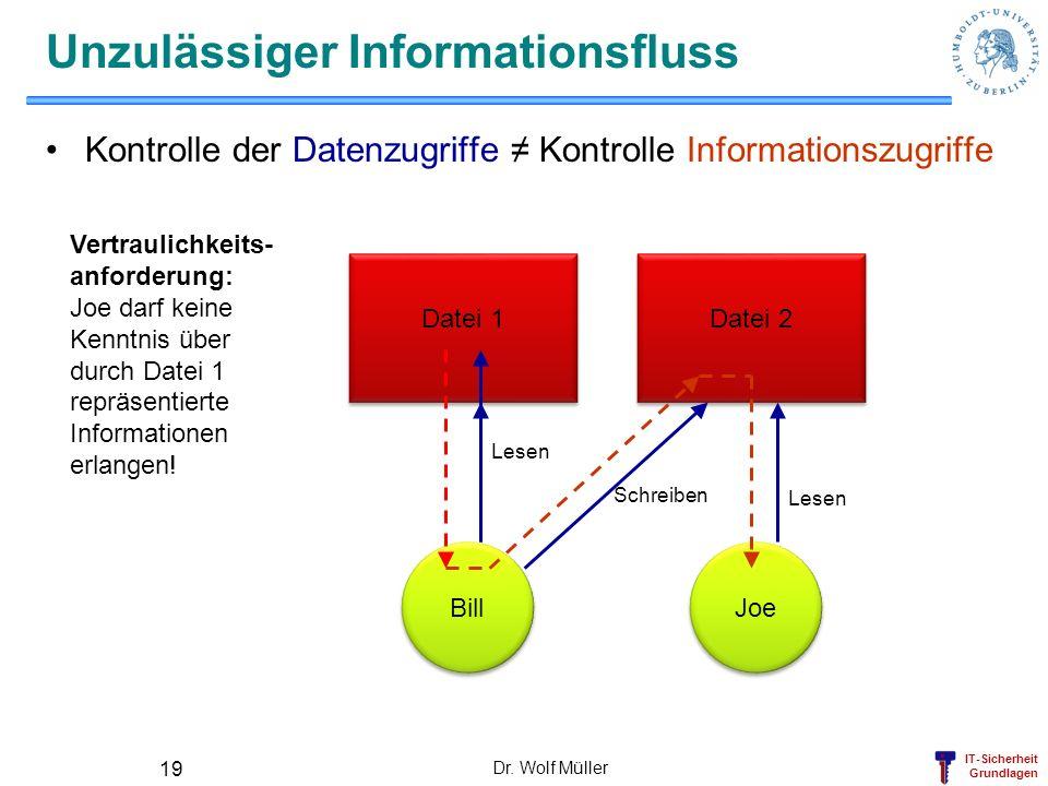 Unzulässiger Informationsfluss