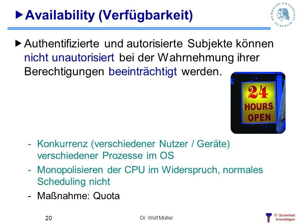 Availability (Verfügbarkeit)