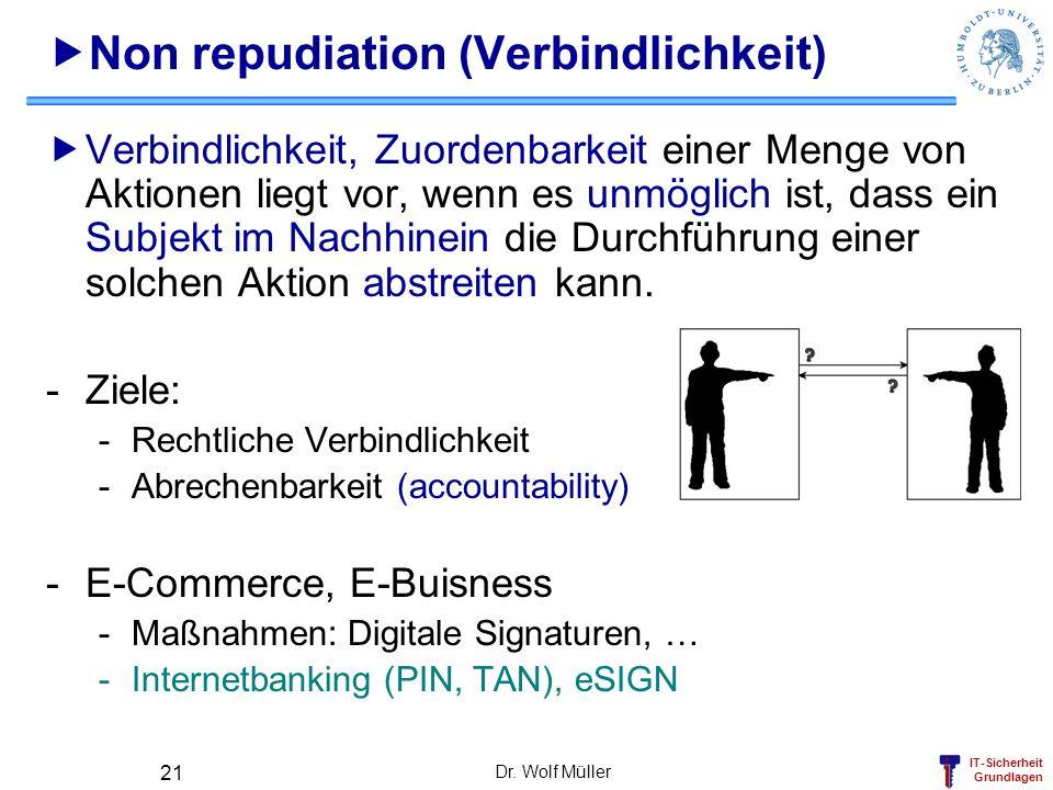 Non repudiation (Verbindlichkeit)