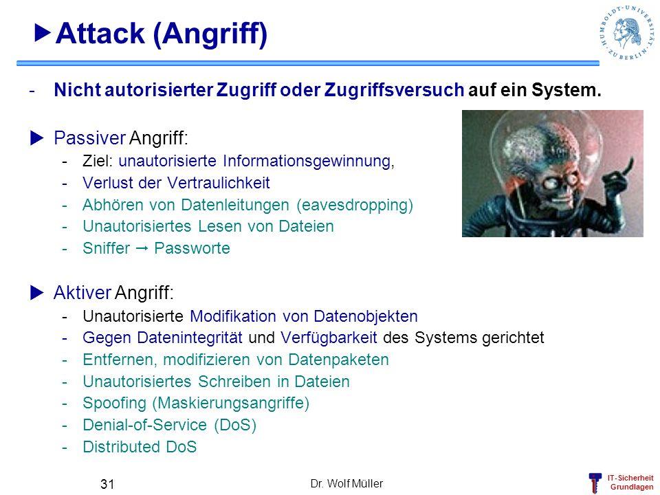 Attack (Angriff) Nicht autorisierter Zugriff oder Zugriffsversuch auf ein System. Passiver Angriff: