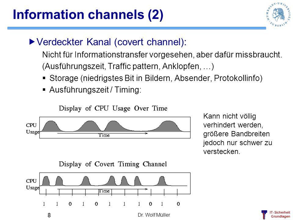 Information channels (2)