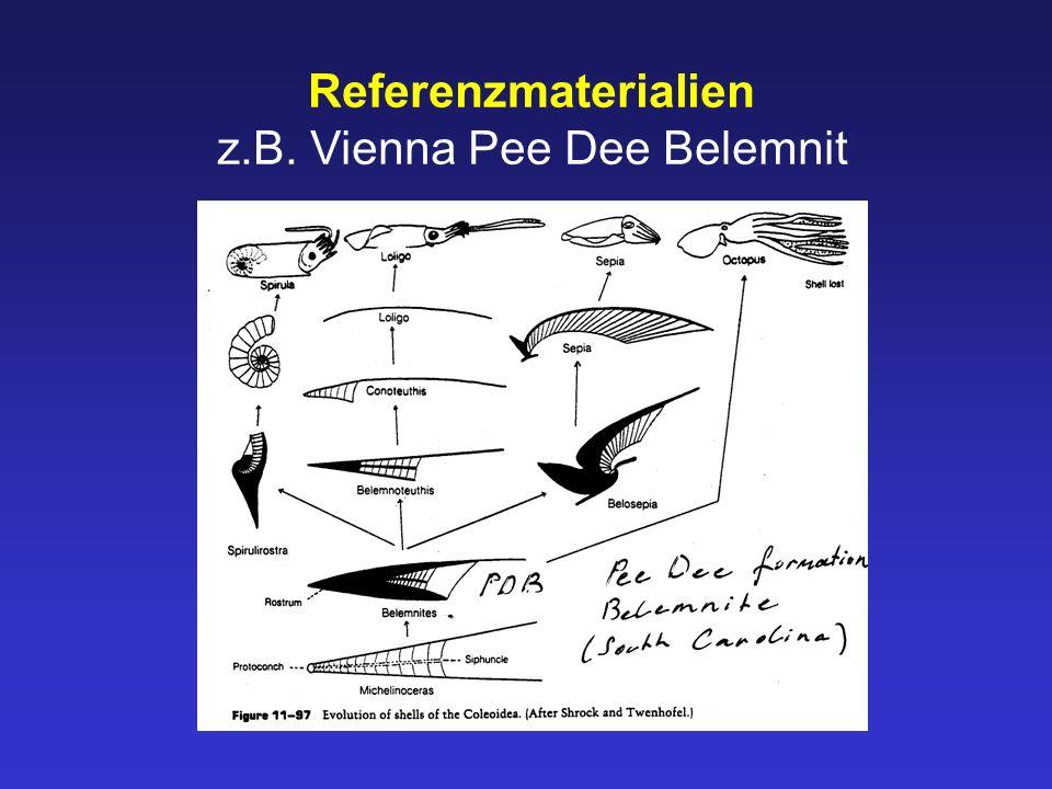 z.B. Vienna Pee Dee Belemnit